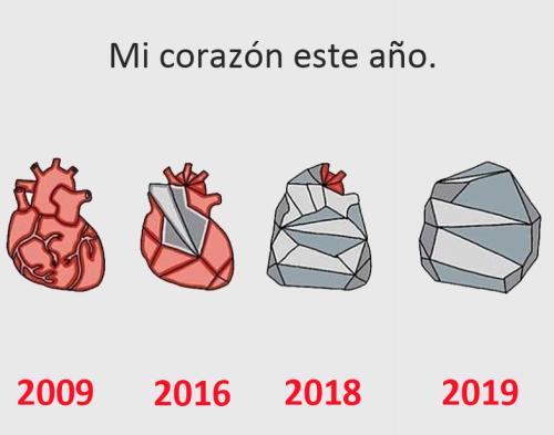 Si tenes el corazón así, ya habrían muerto hace rato. El corazón ayuda a mantener funciones vitales del cuerpo no a que te enamores del la primera pendejada que veas
